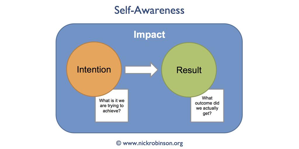 self awareness impact personal 2a nick robinson latest